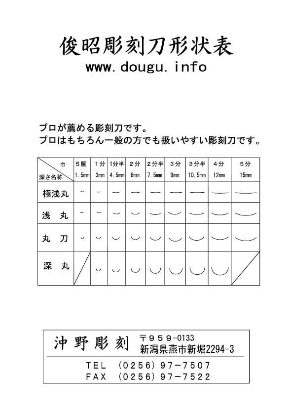 俊昭・形状表