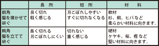 nomi01_4